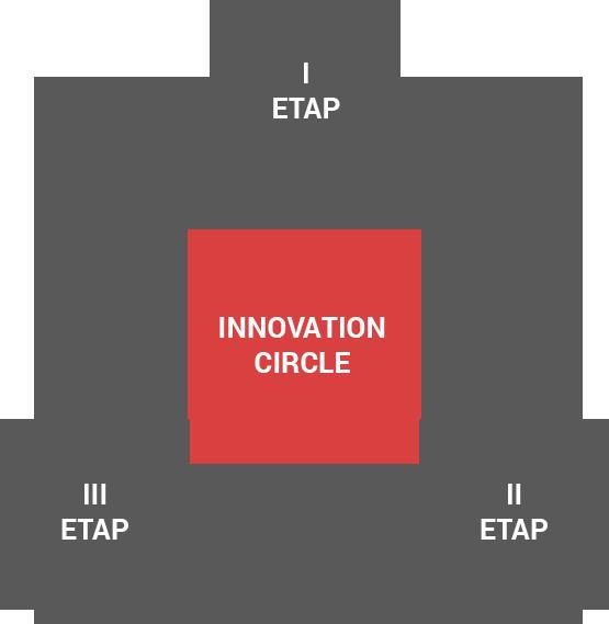 innovation-circle