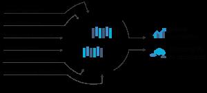 flow-chart-DI_2a