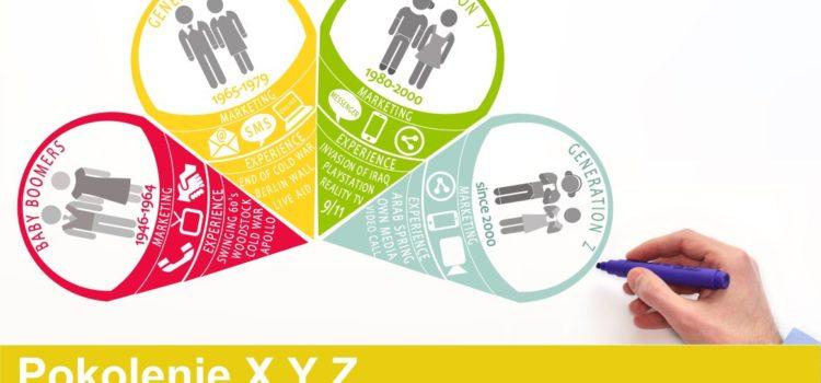 Pokolenie XYZ – jak pracować z najmłodszym pokoleniem w firmach?