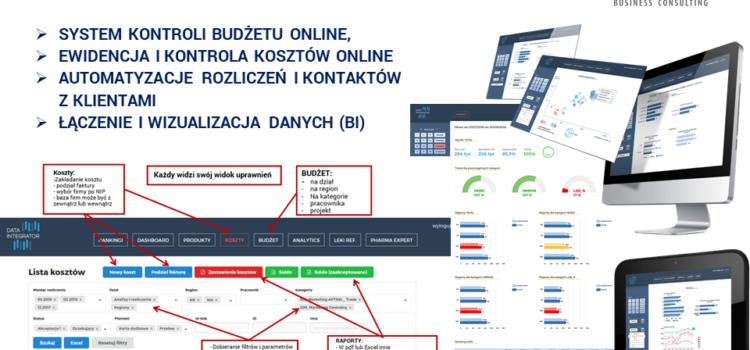 System Kontroli Budżetu